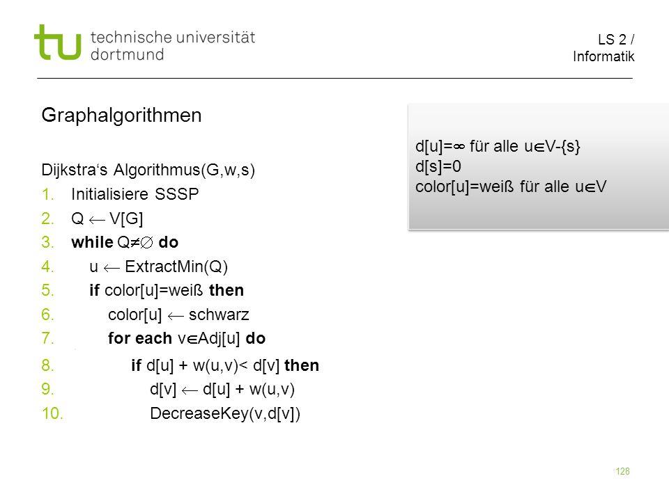 Graphalgorithmen d[u]= für alle uV-{s} d[s]=0